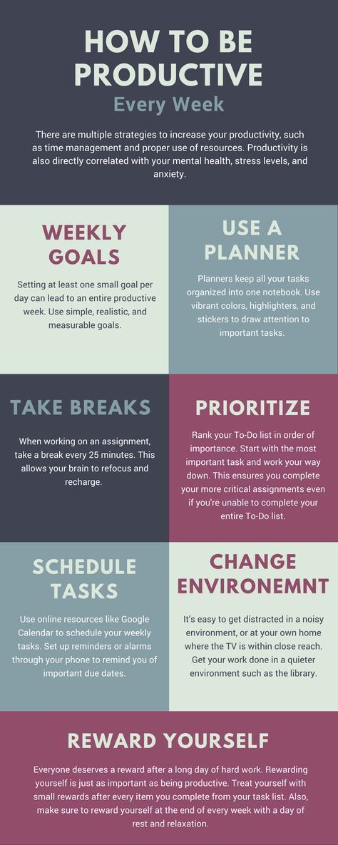 productive time management tips